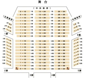 seats.national.bunraku.theater